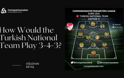 How Would the Turkish National Team Play 3-4-3?