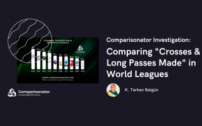 "Comparisonator Investigation: Comparing ""Crosses & Long Passes Made"" in World Leagues"