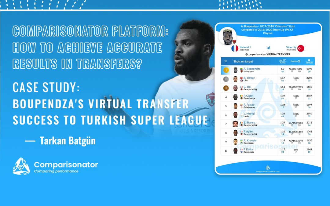 Boupendza's Virtual Transfer Success to Turkish Super League