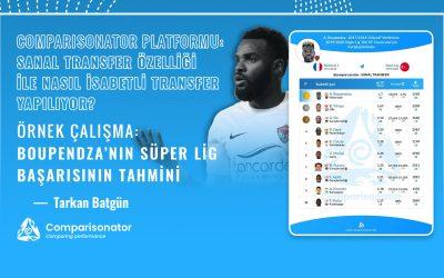 Boupendza'nın Süper Lig Başarısının Tahmini