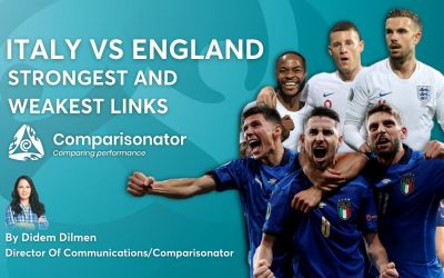 ITALY vs ENGLAND: Strongest and Weakest Links