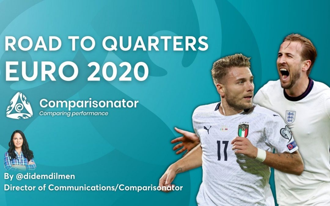 Road to Quarters: EURO 2020