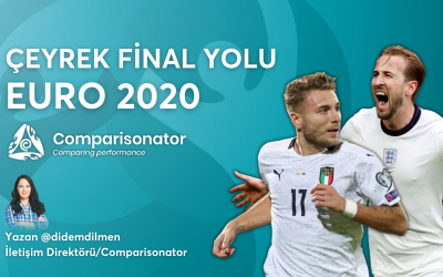 EURO 2020 – SON 16 TURU: 8 MAÇ 8 ANALİZ