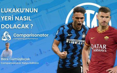 Inter'de Lukaku'nun satışından sonra birinci santrafor kim olacak?