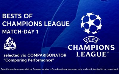 BESTS of Champions League – Match-Day 1