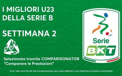 I MIGLIORI Giocatori U23 della SERIE B