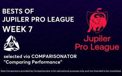 BESTS of Jupiler Pro League – WEEK 7
