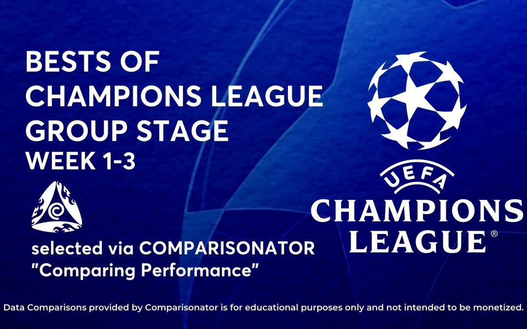 Bests of Champions League Group Stage – Week 1-3
