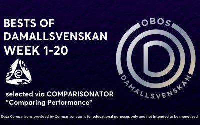 BESTS of Damallsvenskan – WEEK 1-20