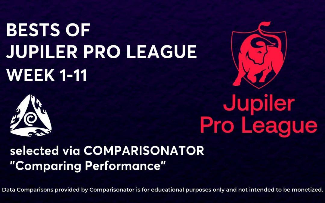 BESTS of Jupiler Pro League – WEEK 1-11