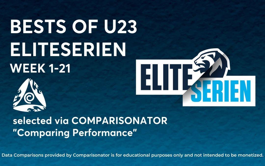 BESTS of U23 Eliteserien – WEEK 1-21