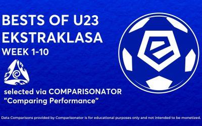 BESTS of U23 Ekstraklasa – WEEK 1-10